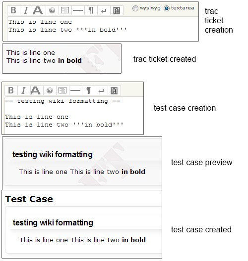 trac ticket vs TM test case formatting