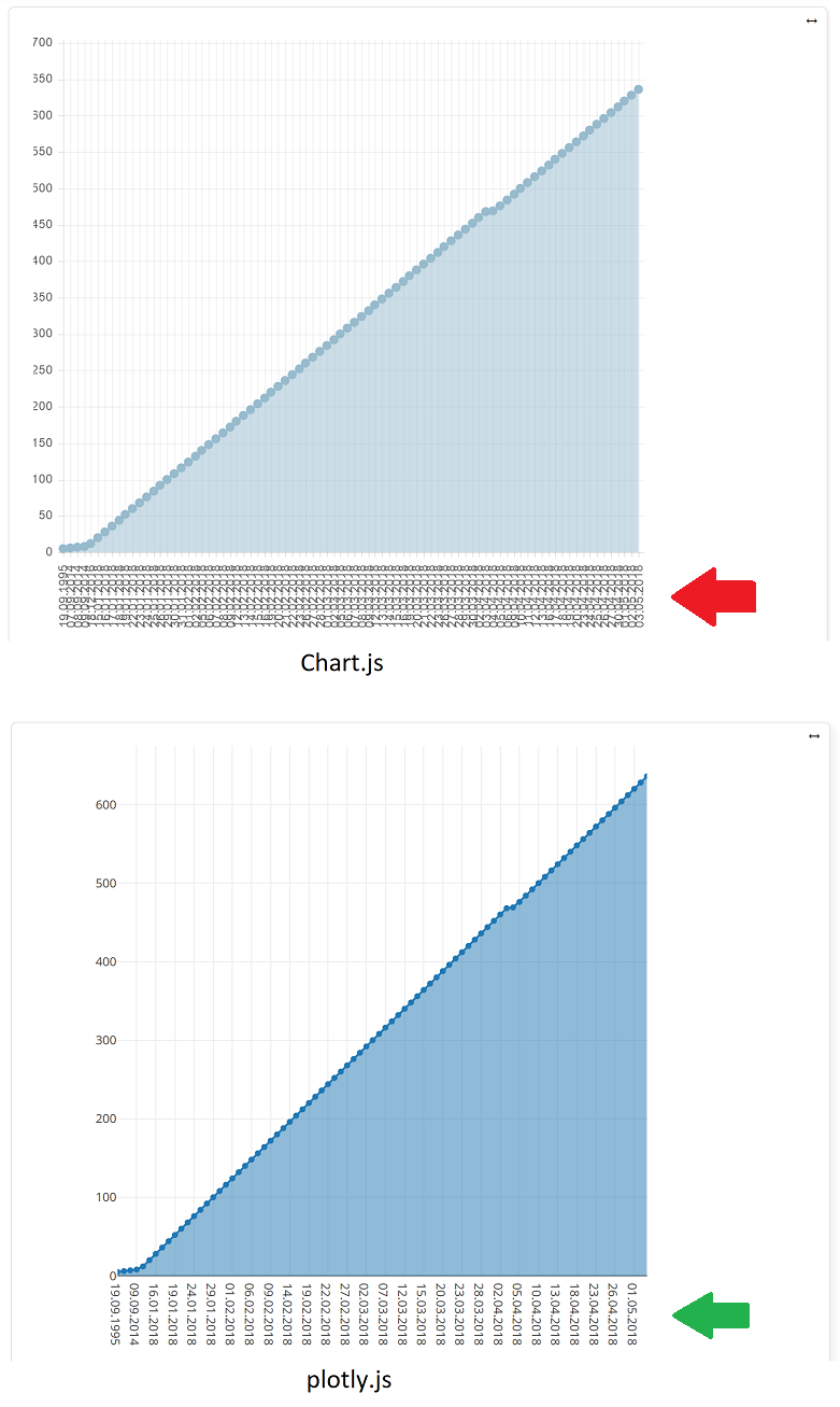 Plotly Download