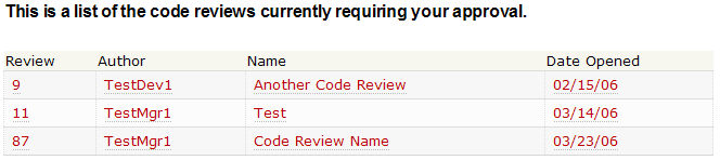 Code reviews awaiting approval